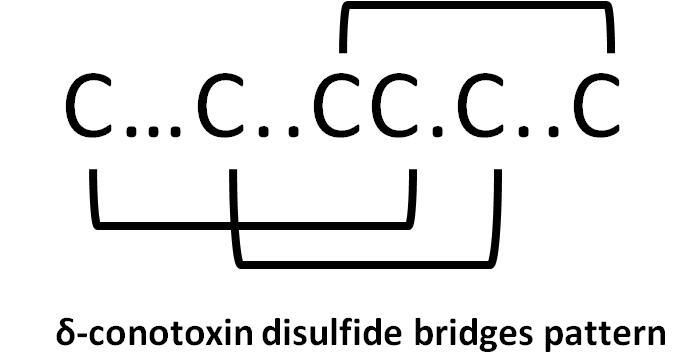 delta-conotoxin